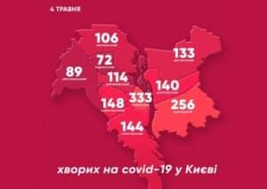 Короновирус в Киеве