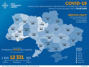 Распространение короновируса в Украине